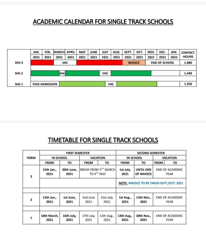 SHS double track schools